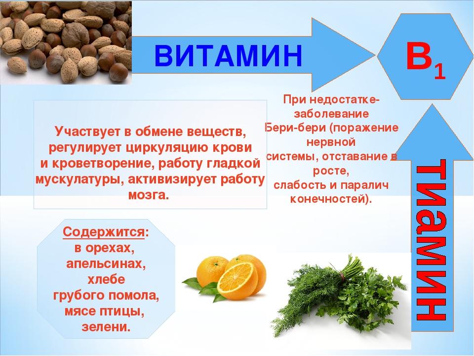 Витамин d: польза и вред. кому нужно принимать? продукты содержащие витамин д ᐈ femz