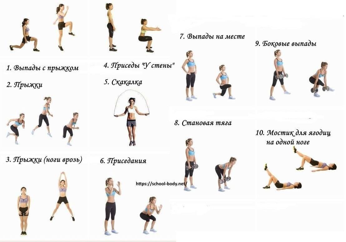 Эффективный комплекс упражнений для похудения дома. упражнения и видео