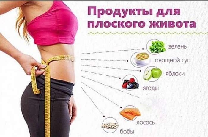 Как похудеть без диеты и убрать живот- переход на правильное питание
