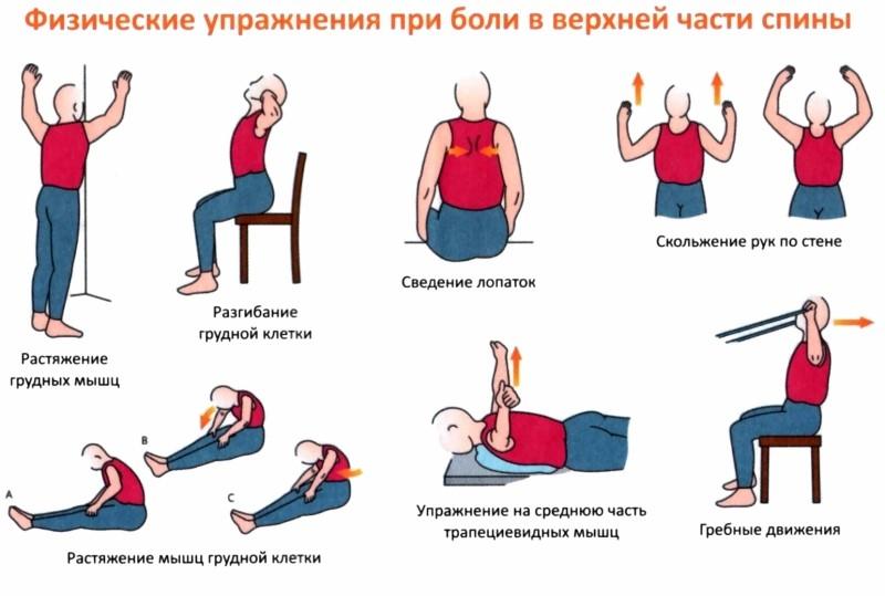 Мази и гели при болях в спине