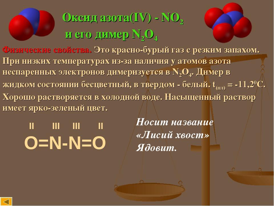 Азот и его соединения » himege.ru
