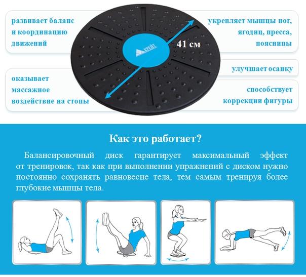 Упражнения на баланс борде для начинающих и профи | irksportmol.ru