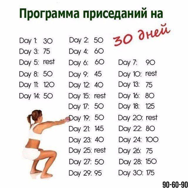 Похудеть с помощью планки за 30 дней: инструкция для начинающих (видео)