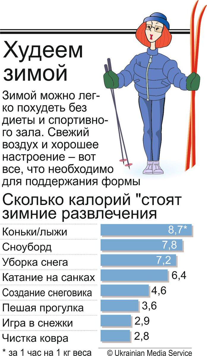 Как похудеть зимой – пример рациона