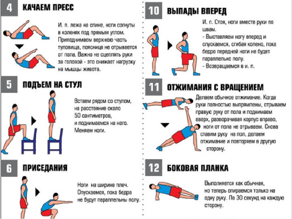 Упражнения с собственным весом для похудения: комплекс эффективных тренировок