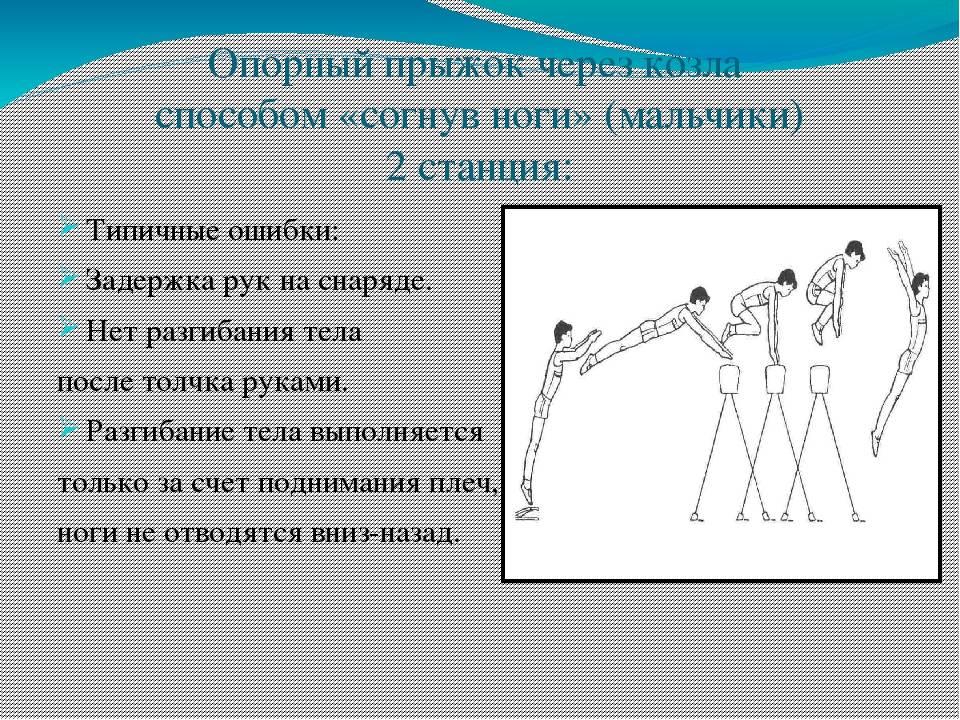 Опорный прыжок через козла: техника выполнения ноги врозь и вместе