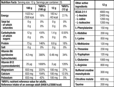 Метионин в спорте и бодибилдинге: польза и вред для организма человека, как принимать и стоит ли? отзывы учёных   promusculus.ru