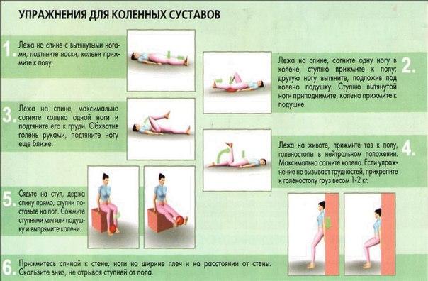 Гимнастика для больных суставов