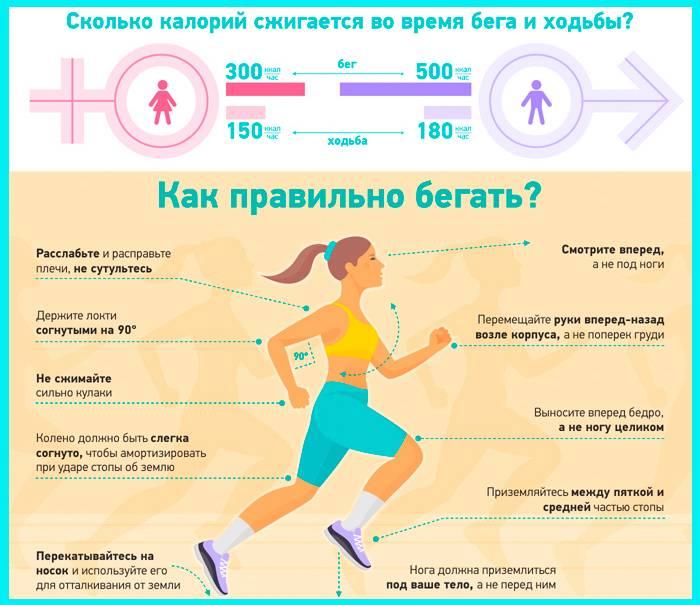 Как правильно начать бегать с нуля: сколько, с какой скоростью, ошибки при беге
