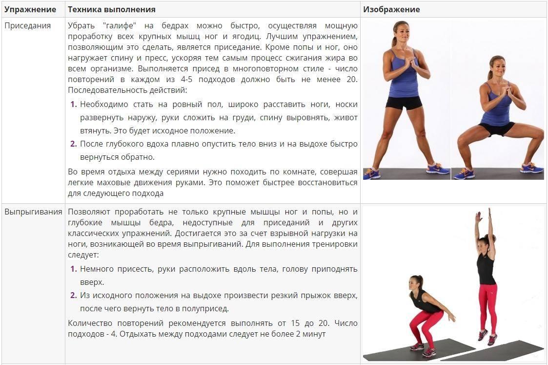 Как похудеть в ногах быстро и эффективно: способы убрать жир с икр, бедер, помогут ли упражнения добиться результата за 3 дня или неделю