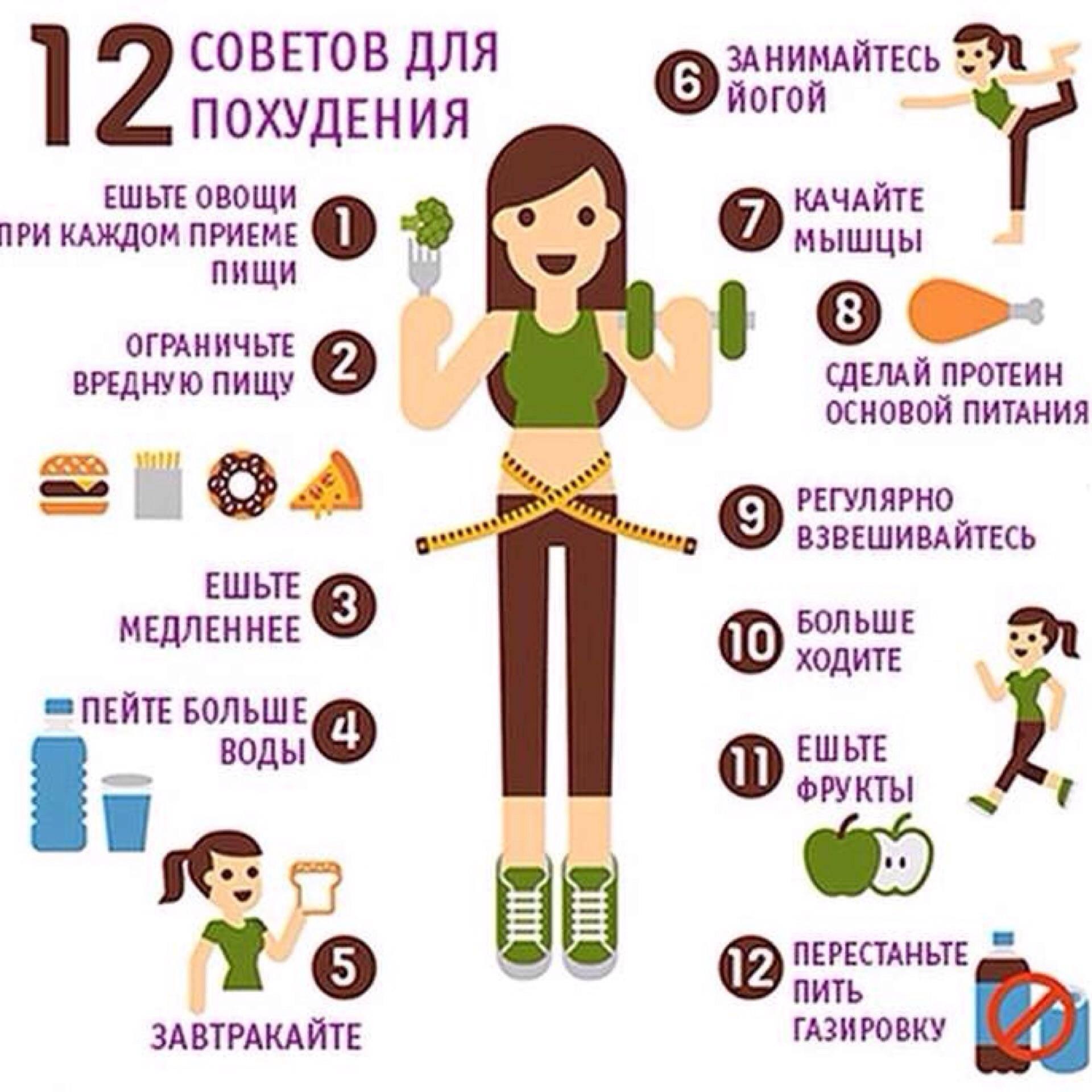 Как правильно питаться чтобы похудеть - советы как убрать живот и быть здоровым