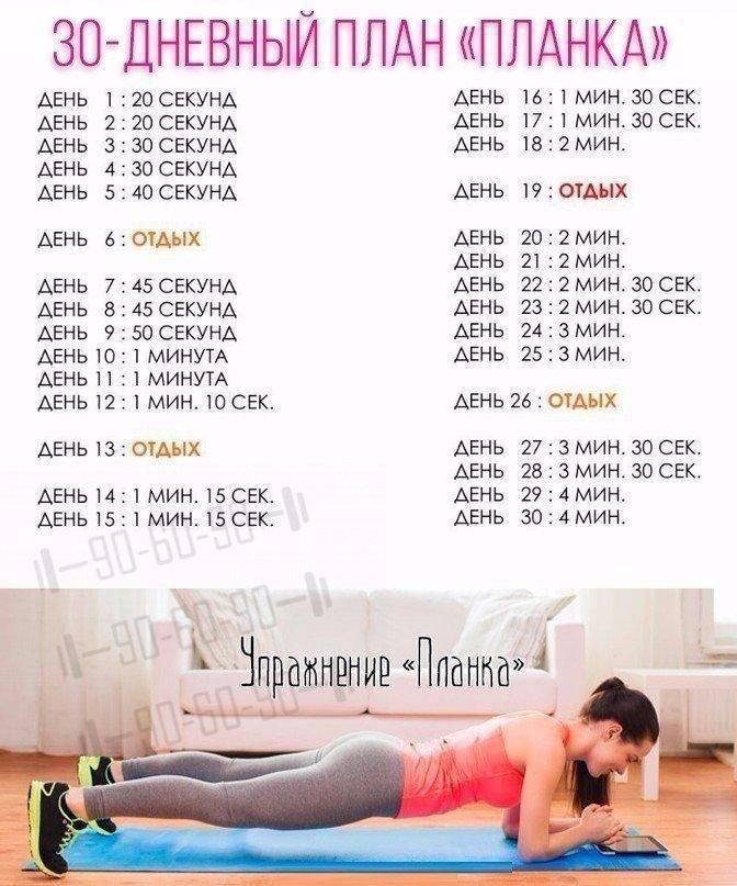 Программа выполнения упражнения планка на 30 дней