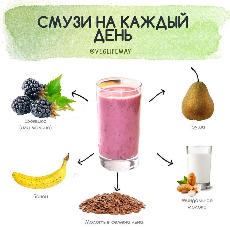 Протеиновый коктейль в домашних условиях, 8 рецептов