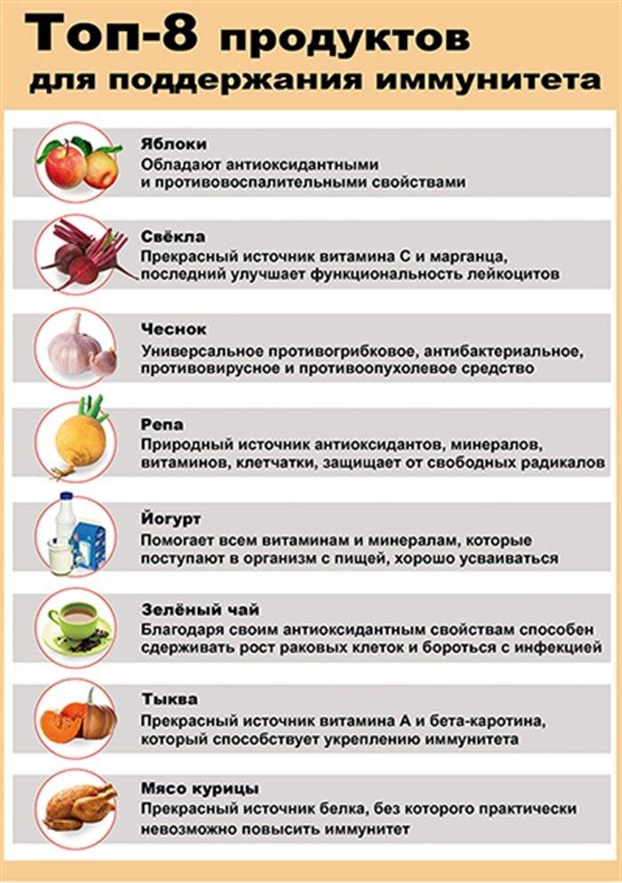Как бороться с болезнями: советы изнутри | healer-beauty.ru - секреты красоты и здоровья