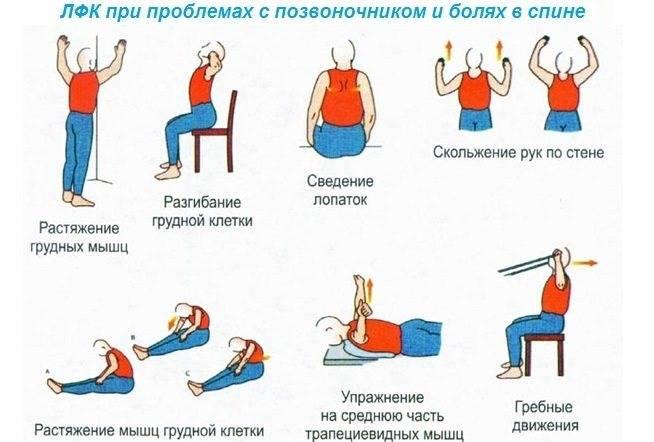 Травмы спины при становой тяге: что делать при болях в пояснице (причины, симптомы и лечение)