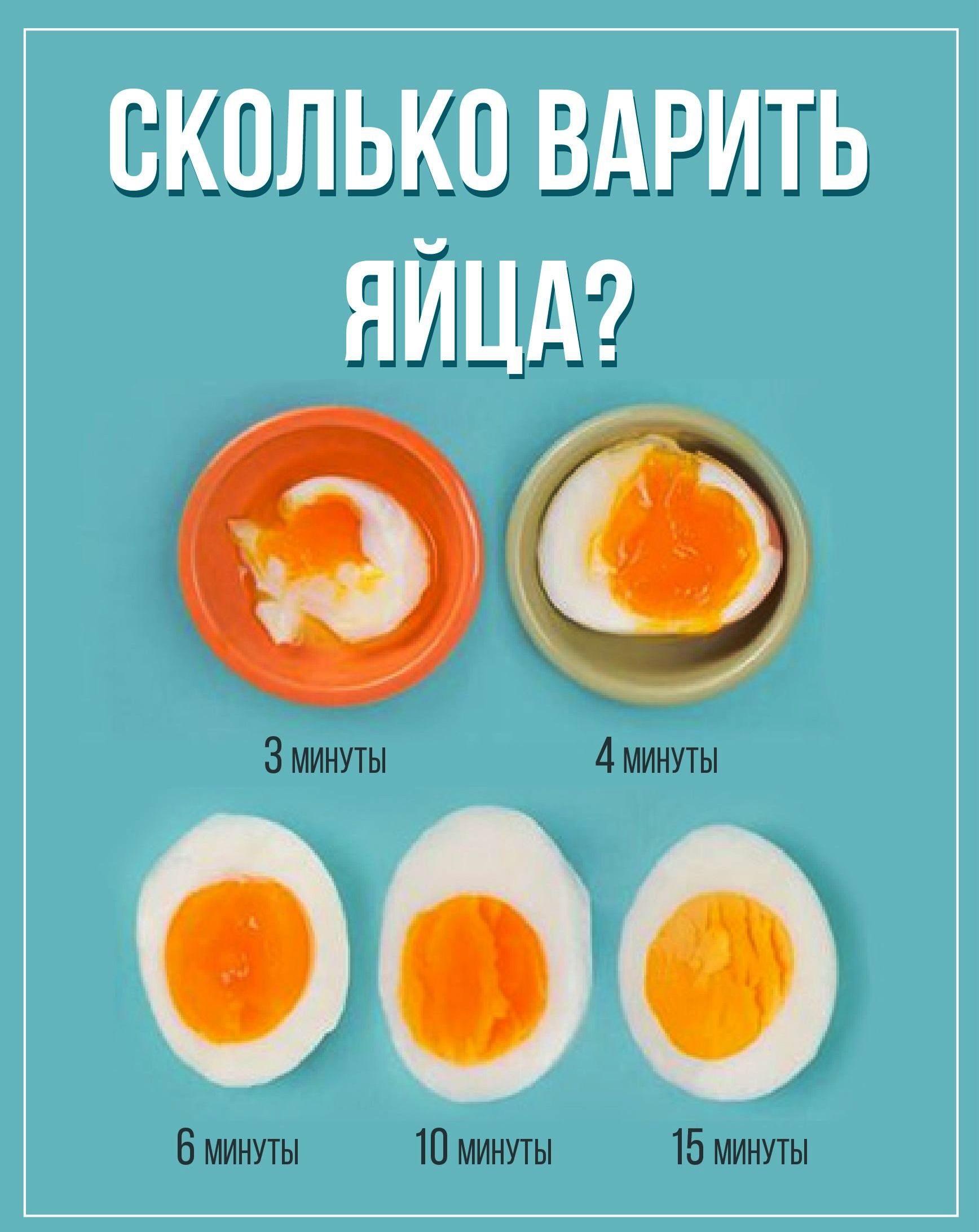 Секреты приготовления яиц, о которых стоит знать каждому