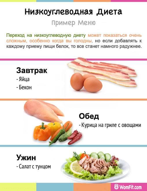 Низкоуглеводная диета – меню на каждый день