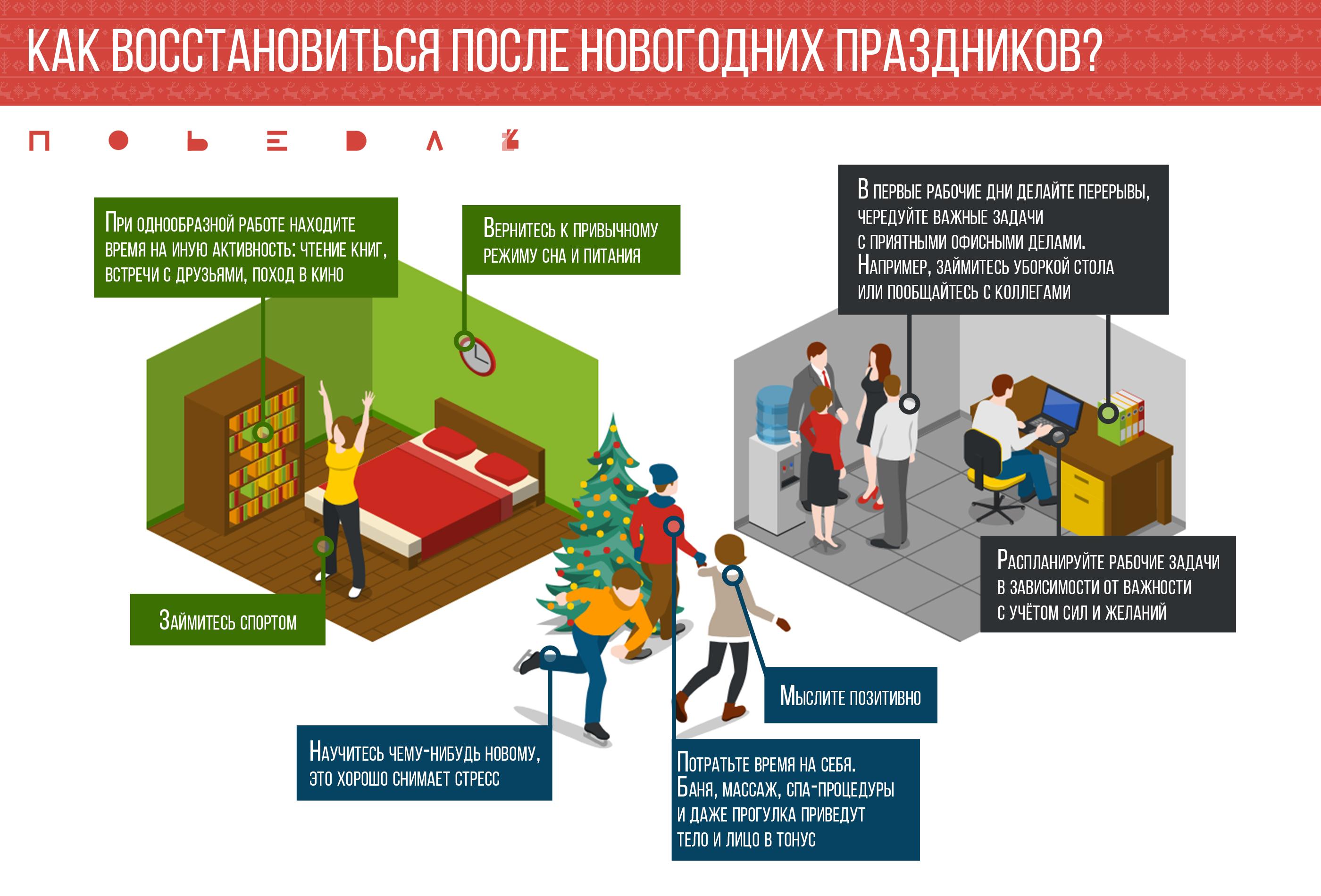 Как очистить организм после праздников: какие продукты и препараты принимать после новогоднего застолья