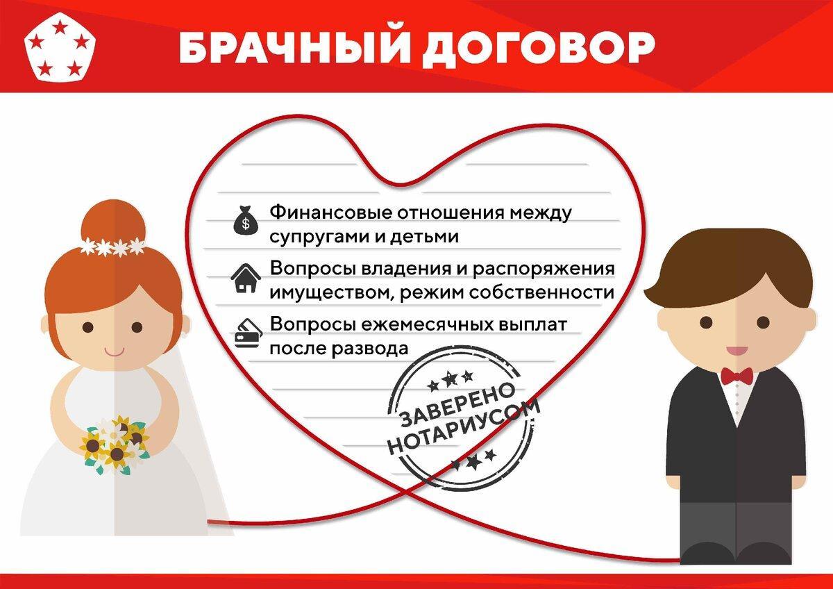 Главные плюсы и минусы брачного контракта: взвешиваем за и против