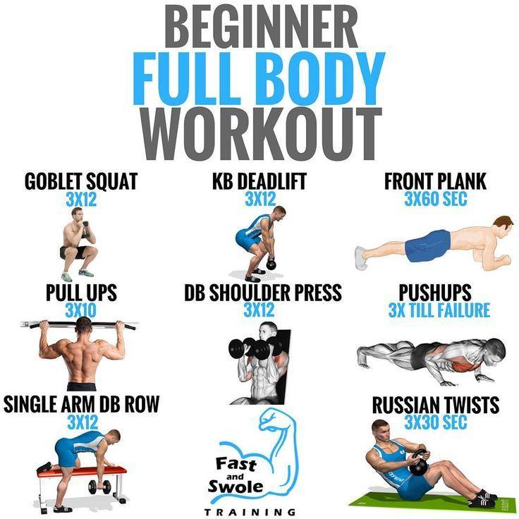 3 тренировочные программы full body для мышечного роста.