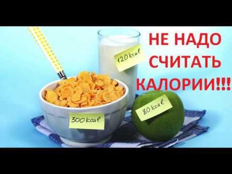 Как контролировать порции еды без весов и подсчета калорий — 8 способов