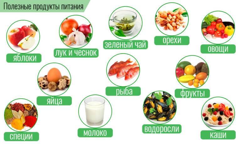 Популярные продукты питания: топ-10 самых вредных