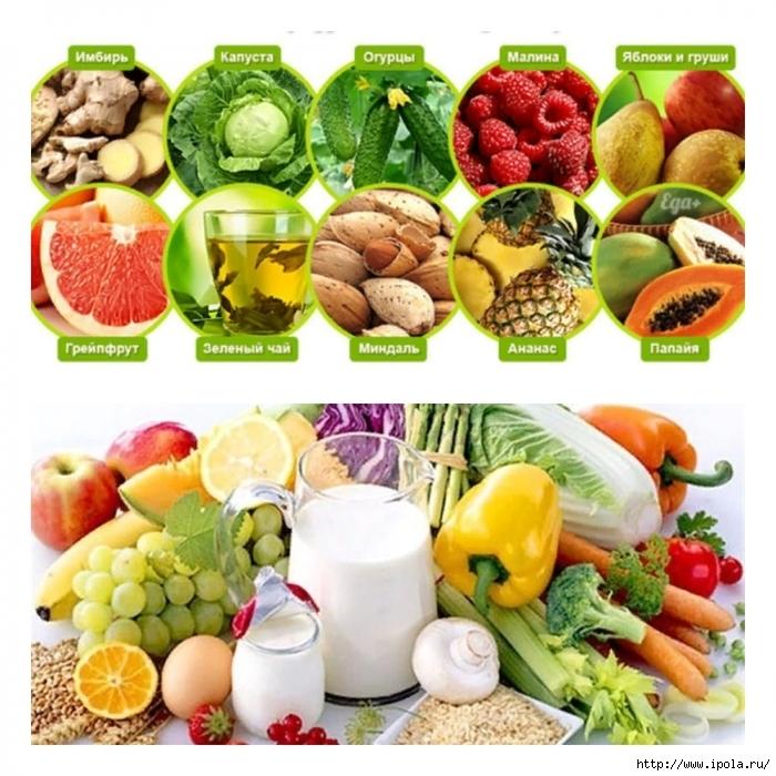 Как правильно питаться, чтобы убрать жир с живота и боков