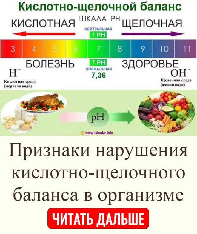 Ощелачивание организма в домашних условиях содой, лимоном, минеральной водой и травами
