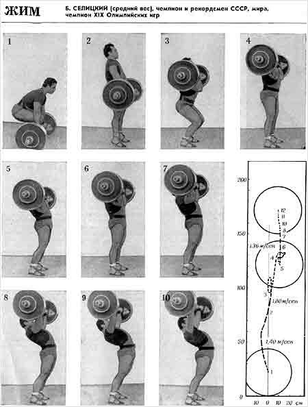 Толчок штанги — техника выполнения и специальные упражнения для отработки толчка штанги