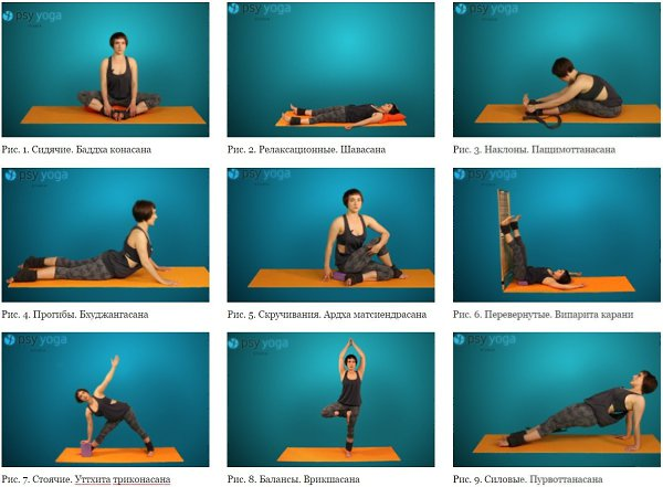 Силовая йога: описание комплекса упражнений для начинающих. 120 фото и основные отличия от классической практики