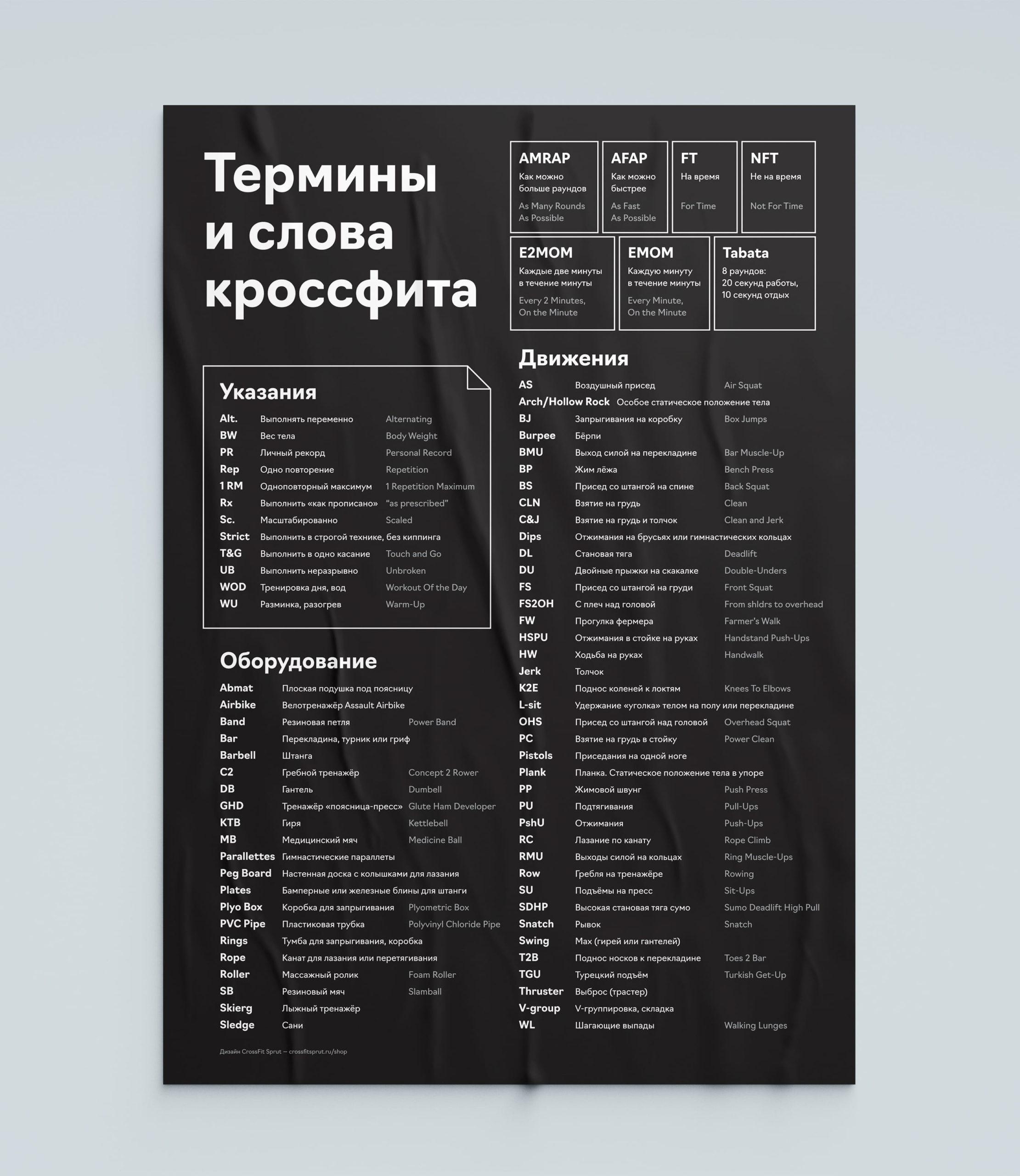 Кроссфит термины: перевод терминологии и обозначений с английского на русский