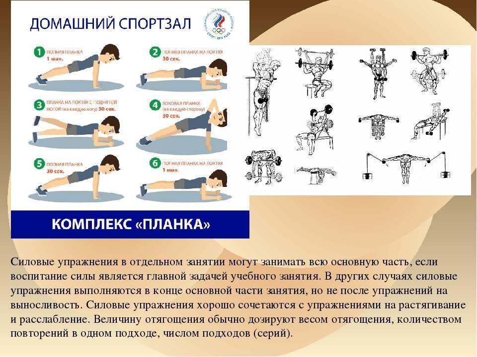 Цели тренировок - увеличение силы цели тренировок – увеличение силы – iron health