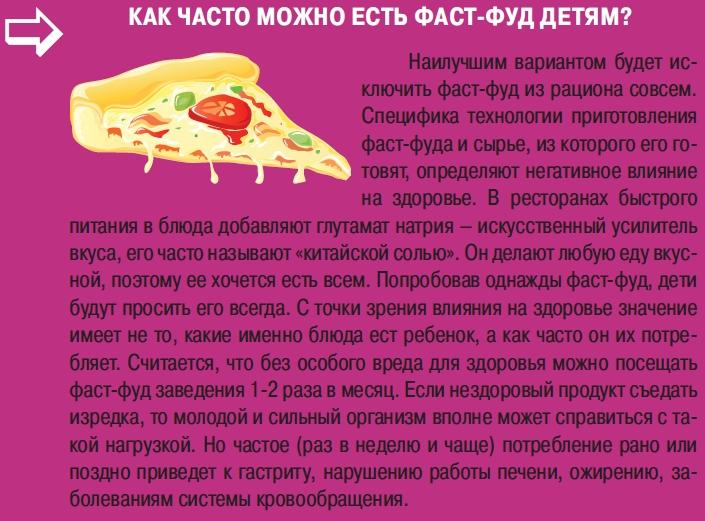 Употребление фаст-фуда: вред для организма | пища это лекарство