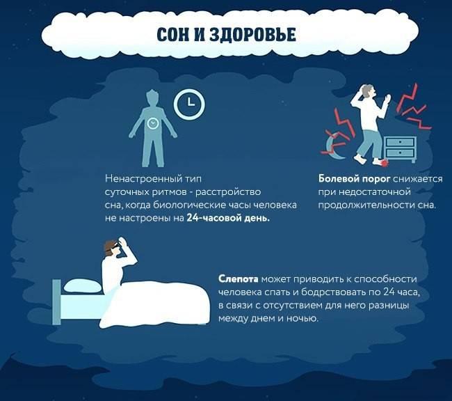 Как нормализовать сон: самые эффективные способы