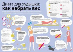 Как в домашних условиях набрать вес девушкам и женщинам