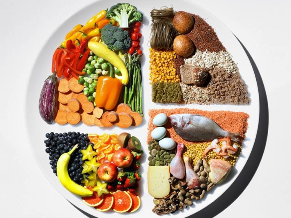 Питание для начинающего бодибилдера: основы правильного питания