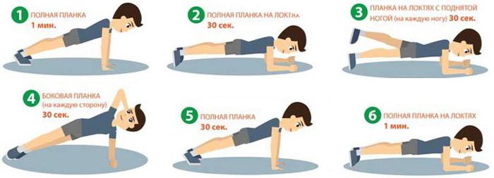 Какие упражнения подходят для похудения живота и боков в спортзале для мужчин
