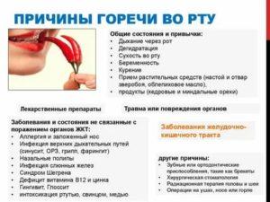 Постоянная горечь во рту   причины и лечение постоянной горечи во рту   компетентно о здоровье на ilive