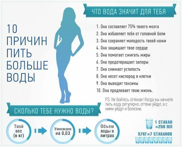Сколько литров воды нужно выпивать в день: расчет суточной нормы в зависимости от веса