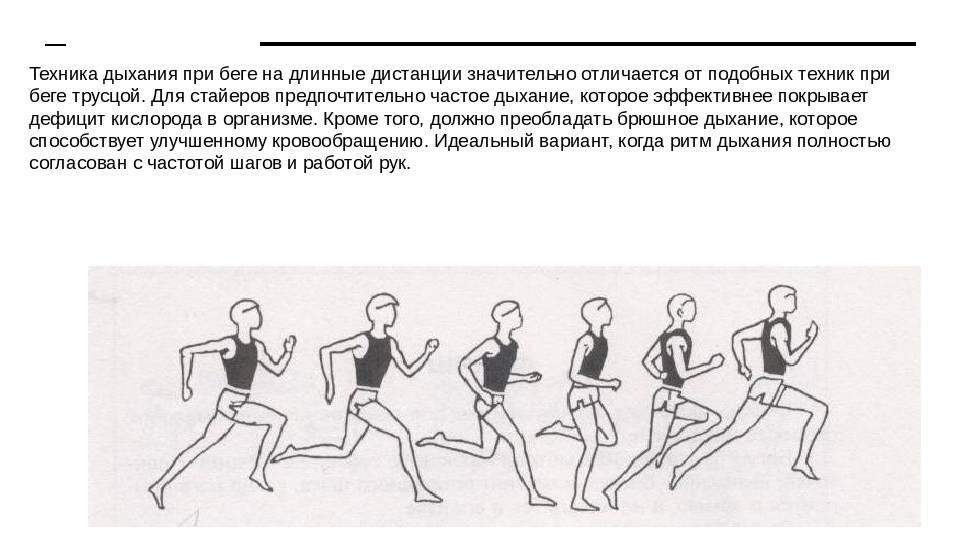 Как правильно дышать при беге: правильное дыхание во время бега