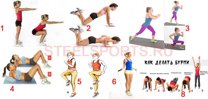 Упражнения табата для похудения: советы для начинающих, описание комплекса и отзывы о его эффективности + 100 фото