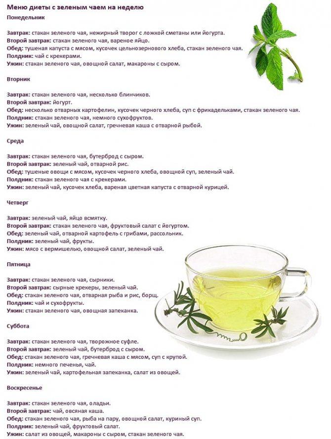 Какой зеленый чай лучше для похудения: название