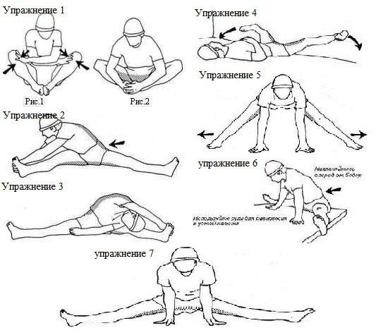 Топ-12 эффективных упражнений для поперечного шпагата
