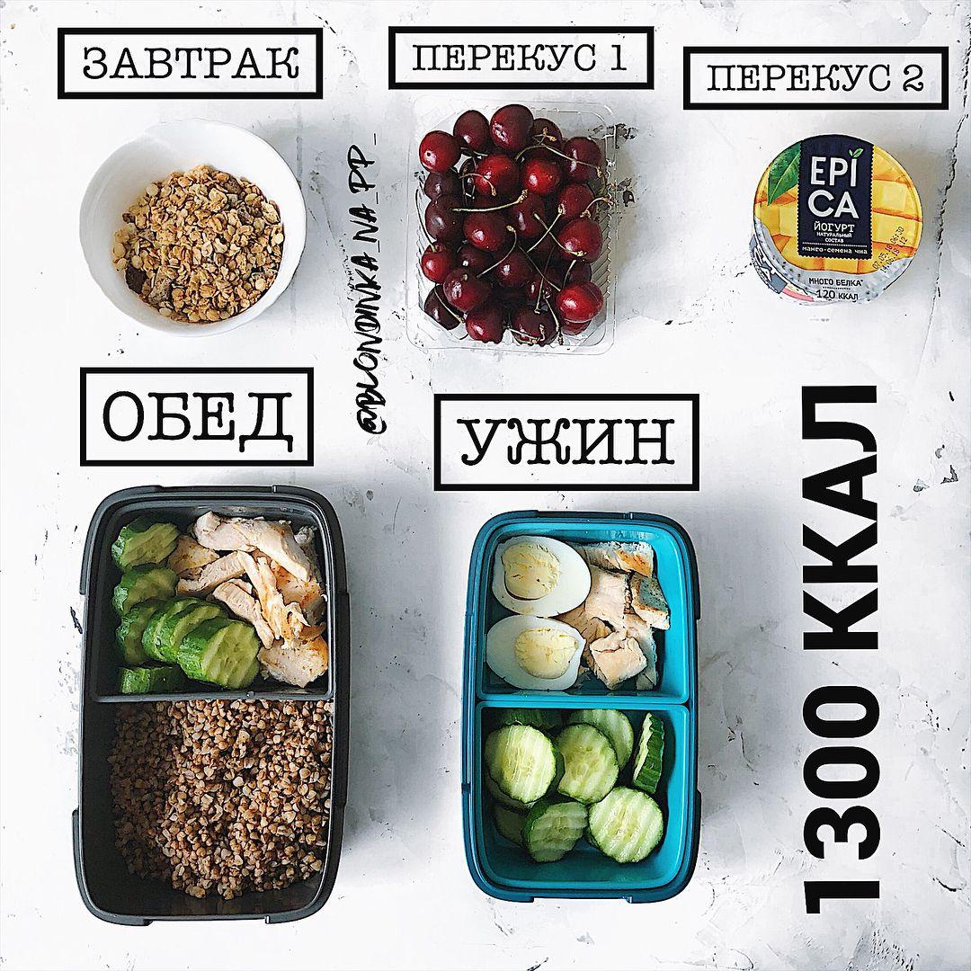 Меню на 1300 ккал в день: диета с рецептами на неделю из простых продуктов