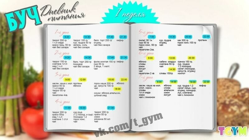 Буч диета для похудения: меню на неделю, рецепты и отзывы