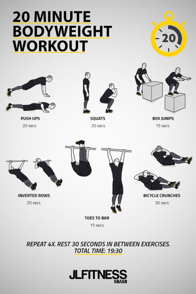 Тренировки с собственным весом: топ-20 лучших упражнений и программ для мужчин и женщин