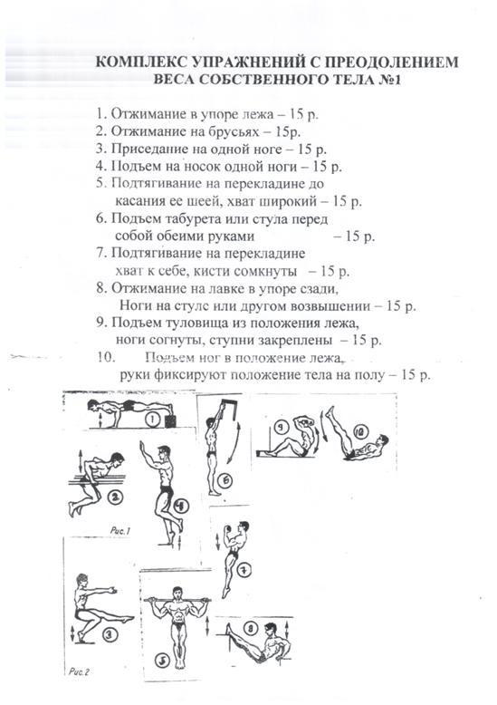 Атлетическая гимнастика: виды, цели, программы