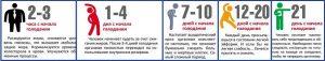Таблица потери веса при голодании: скорость похудения человека - allslim.ru
