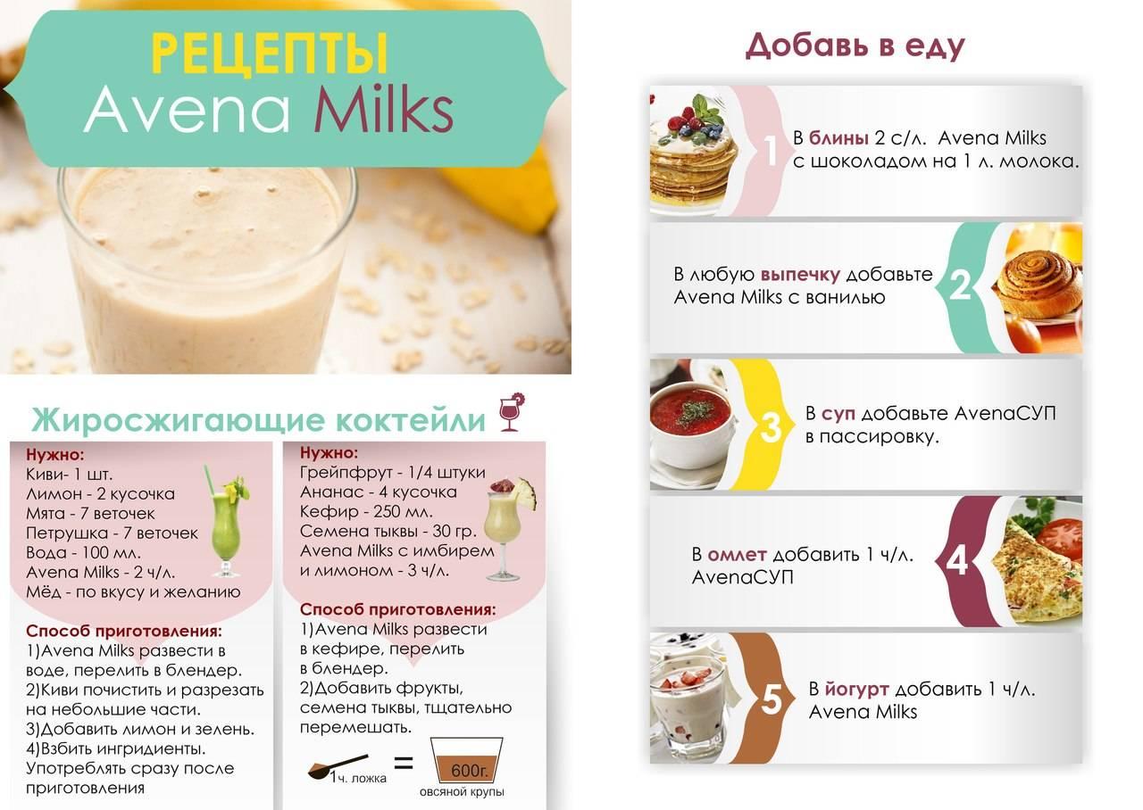 Рецепты жиросжигающих коктейлей для похудения в домашних условиях