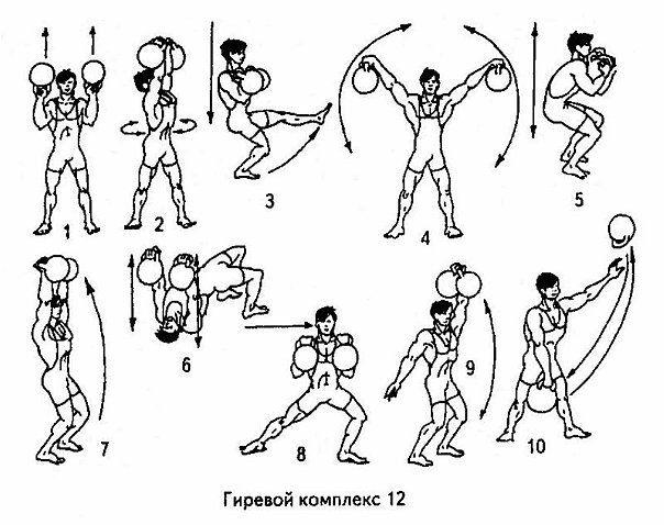 Гиря: 30 упражнений + готовый план занятий (фото)